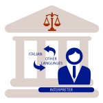 The right to an interpreter in case of civil or criminal trials held in Italy